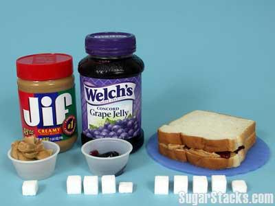 PBJ 3g PB, 13g jelly, 18g sandwhich